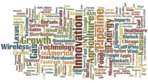 Word Cloud Banner for Alpha Board Tour